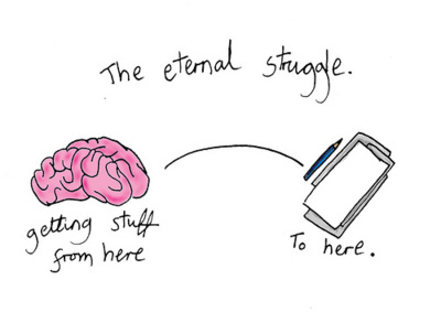 brain-eternal-paper-struggle-Favim.com-170171.jpg